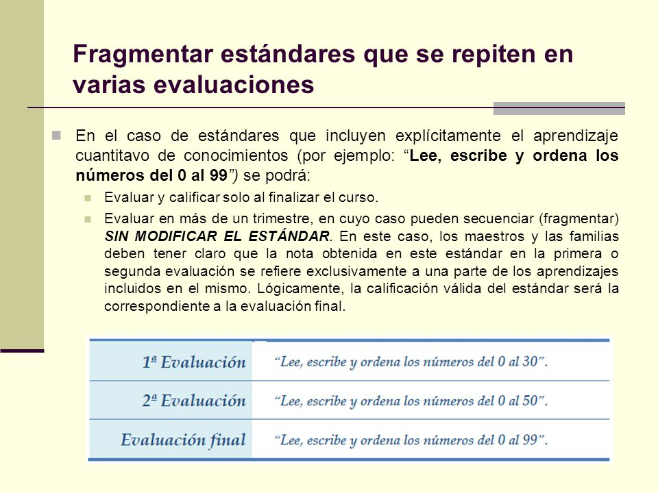 Fragmentar estándares que se repiten en varias evaluaciones