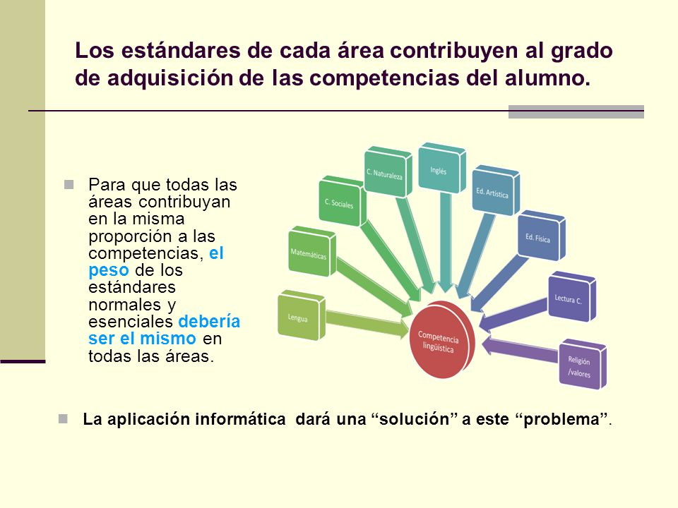 Los estándares de cada área contribuyen al grado de adquisición de las competencias del alumno.