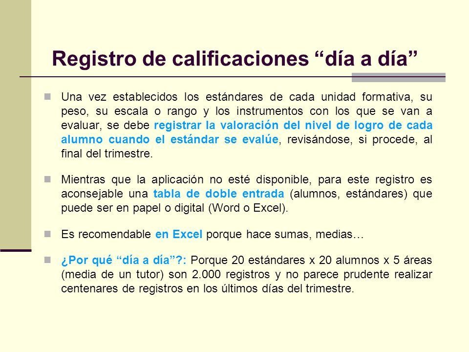Registro de calificaciones día a día