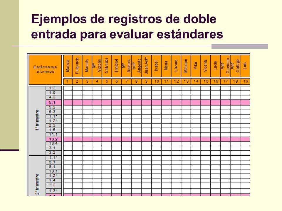 Ejemplos de registros de doble entrada para evaluar estándares