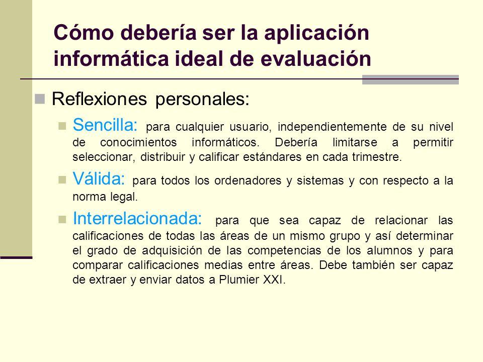 Cómo debería ser la aplicación informática ideal de evaluación