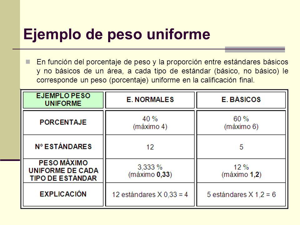 Ejemplo de peso uniforme