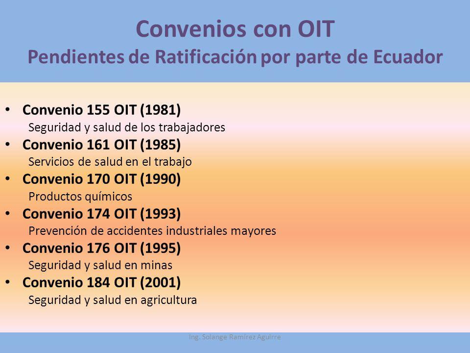 Convenios con OIT Pendientes de Ratificación por parte de Ecuador