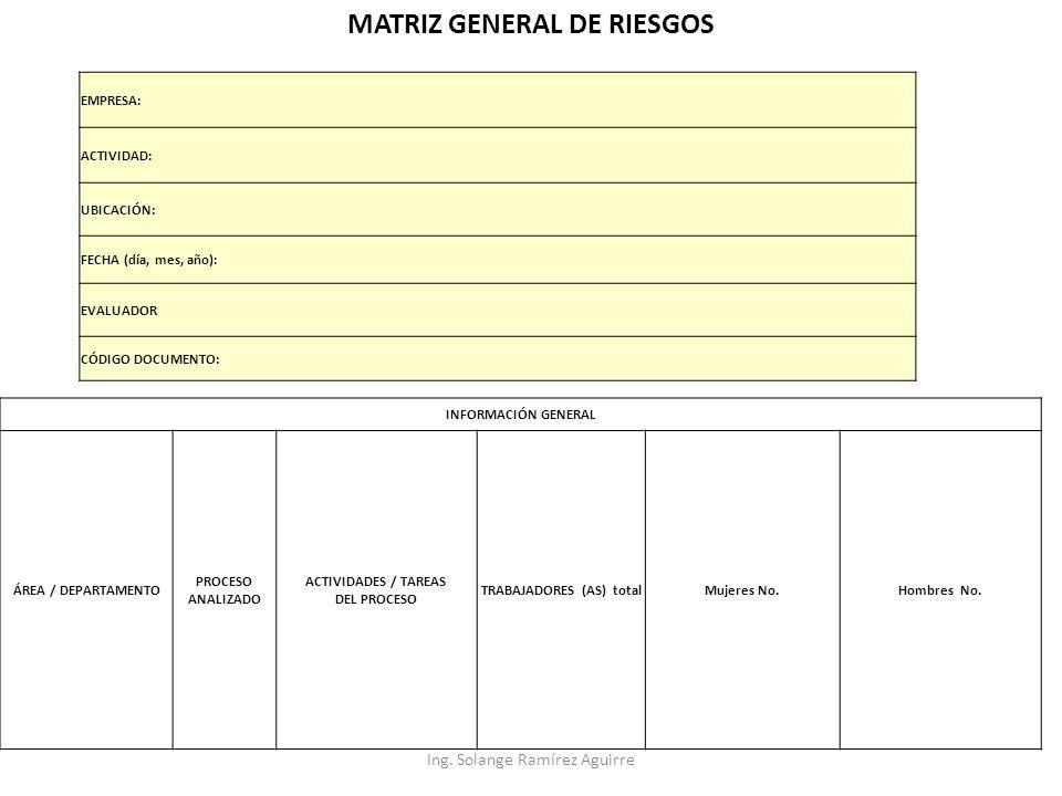 MATRIZ GENERAL DE RIESGOS