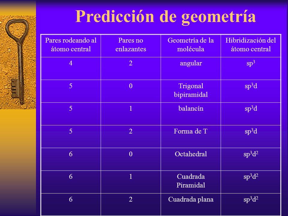 Predicción de geometría