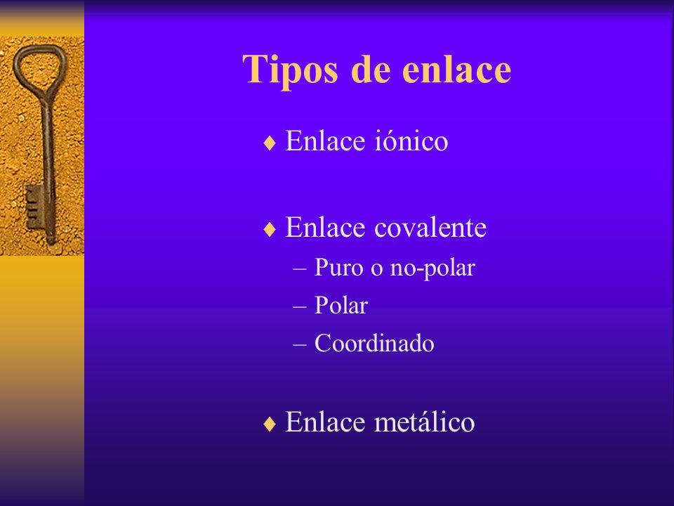 Tipos de enlace Enlace iónico Enlace covalente Enlace metálico