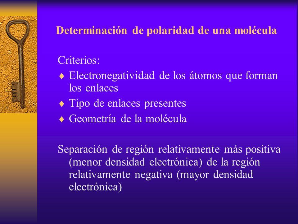 Determinación de polaridad de una molécula