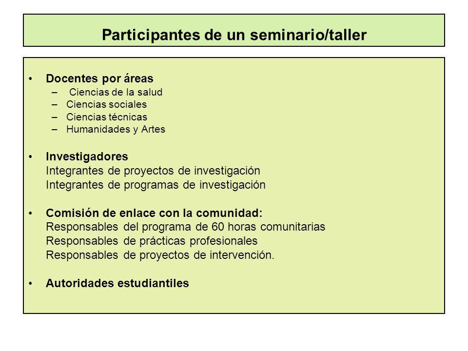 Participantes de un seminario/taller