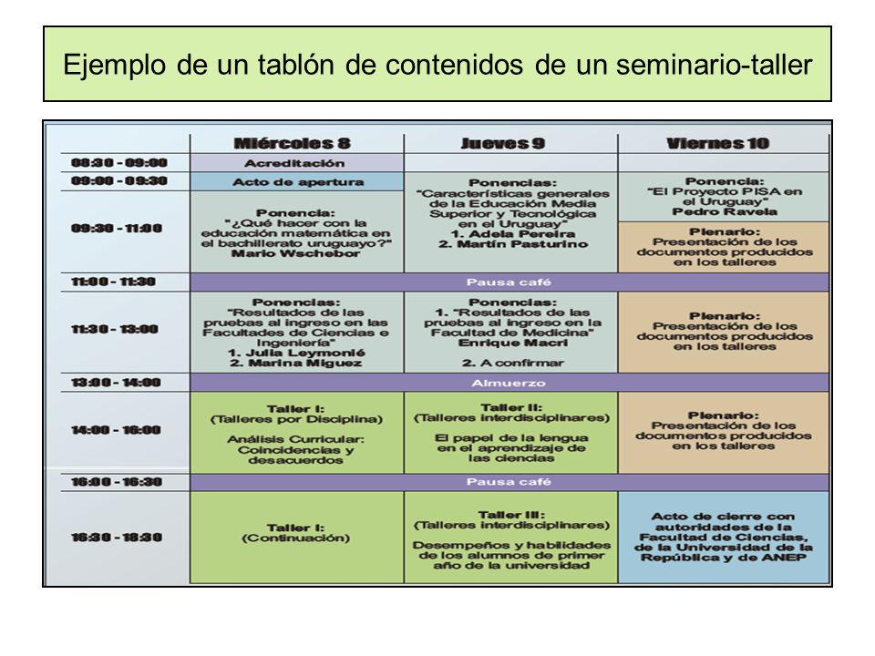 Ejemplo de un tablón de contenidos de un seminario-taller