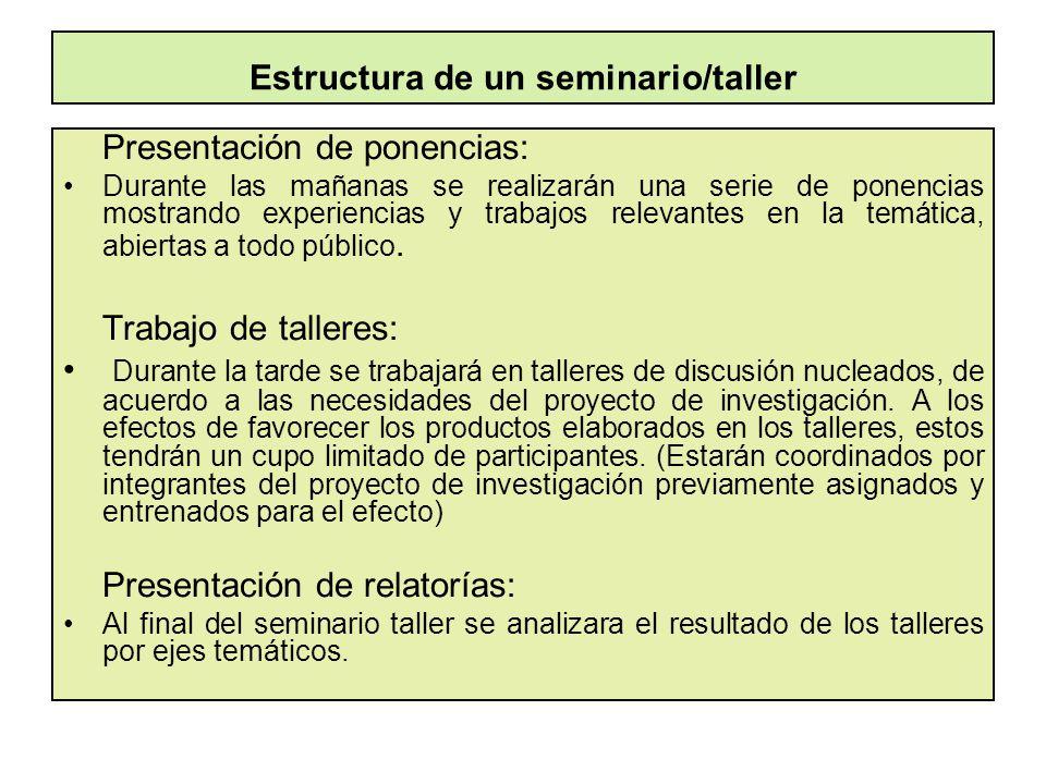 Estructura de un seminario/taller