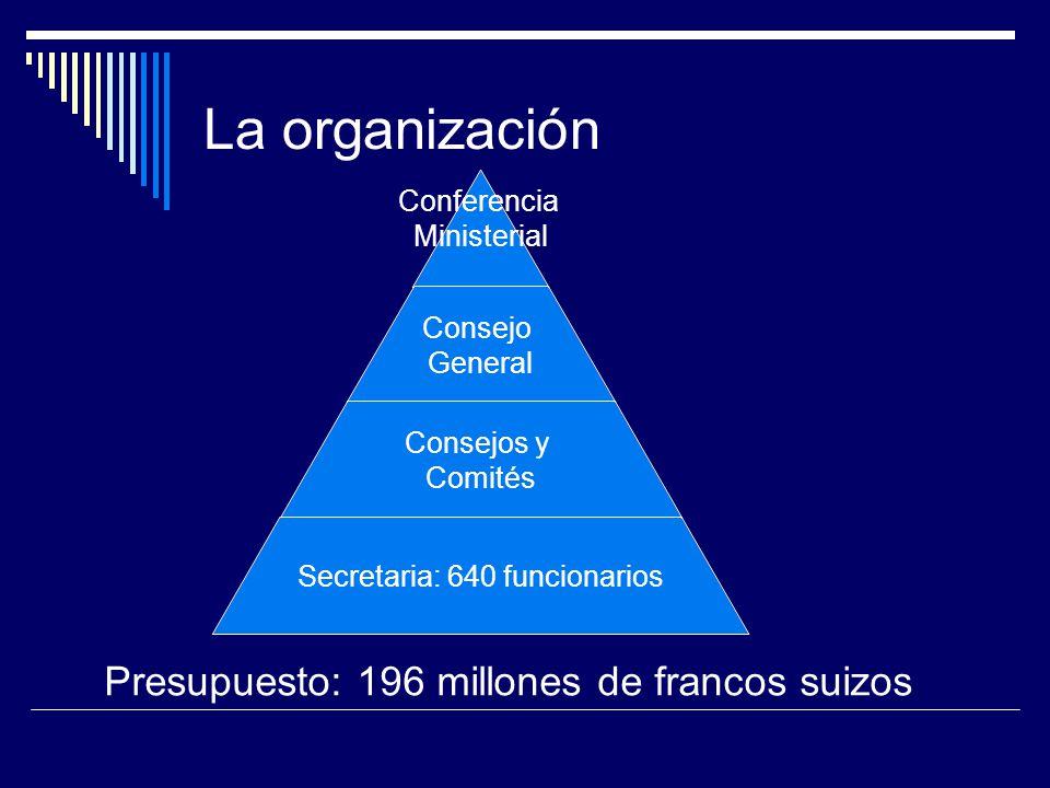 La organización Presupuesto: 196 millones de francos suizos