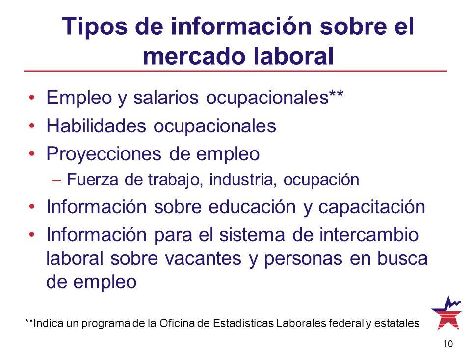 Tipos de información sobre el mercado laboral
