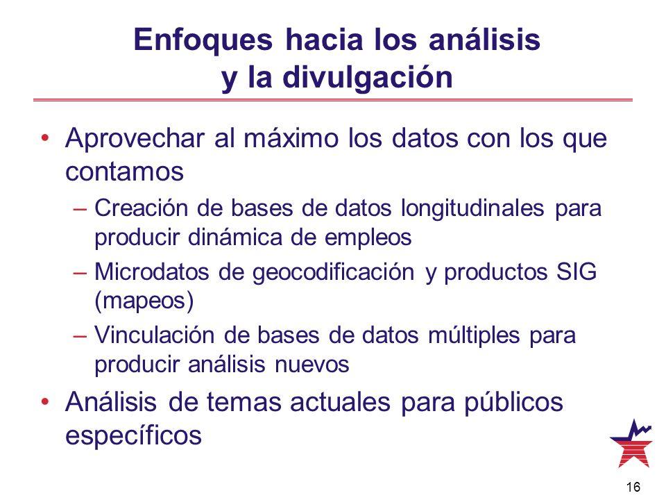 Enfoques hacia los análisis y la divulgación