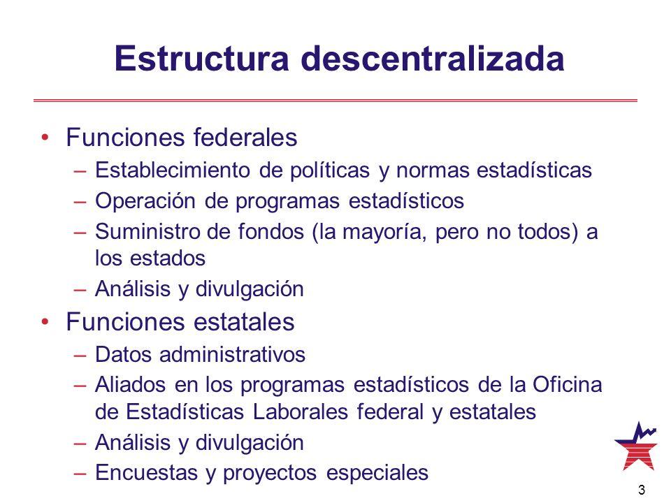 Estructura descentralizada