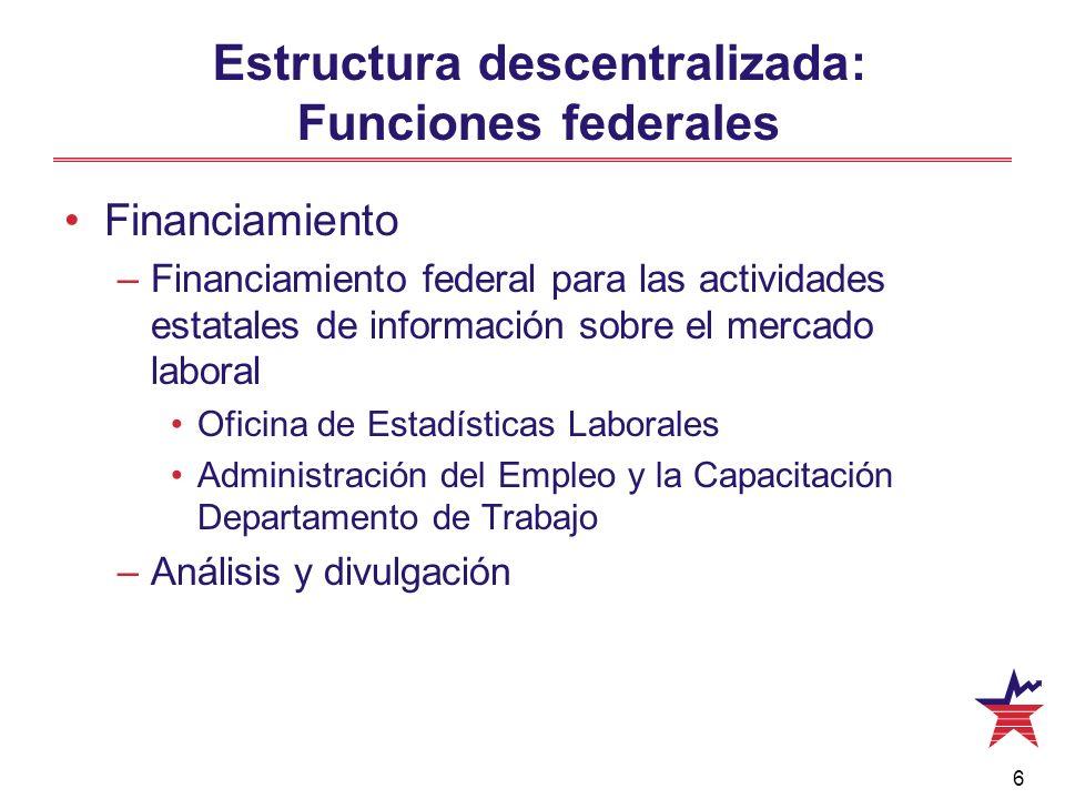 Estructura descentralizada: Funciones federales