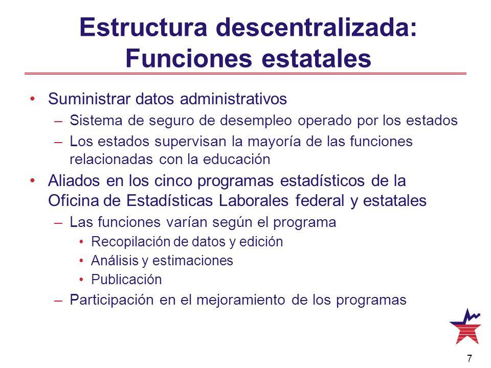 Estructura descentralizada: Funciones estatales