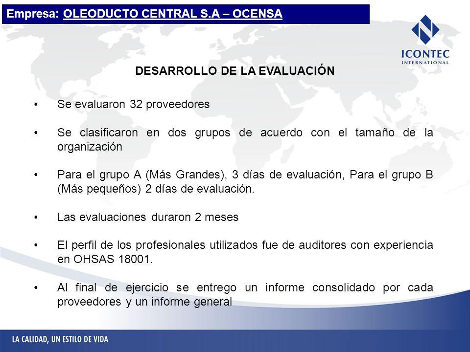 DESARROLLO DE LA EVALUACIÓN