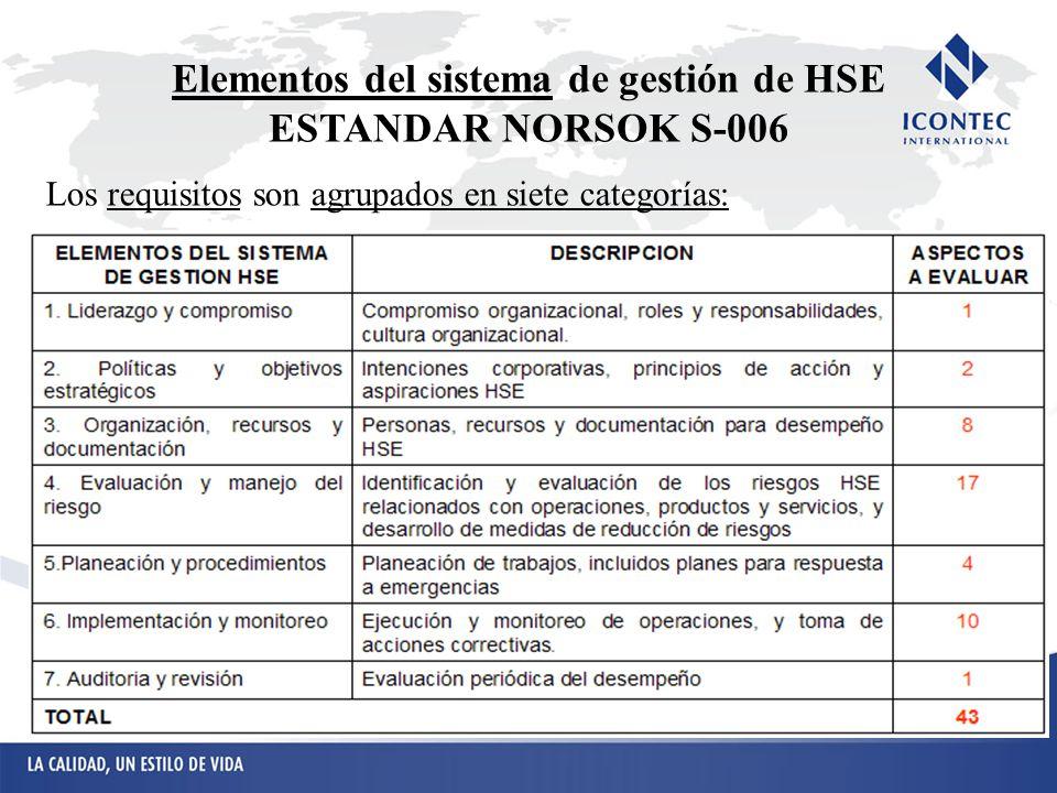 Elementos del sistema de gestión de HSE ESTANDAR NORSOK S-006