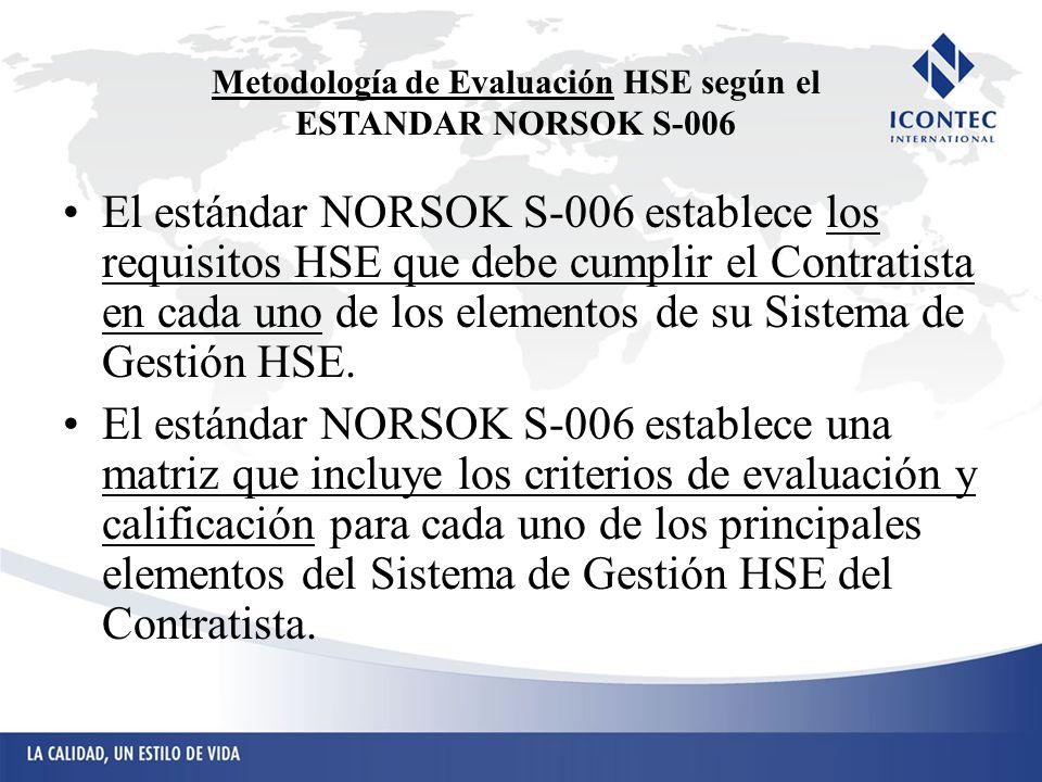 Metodología de Evaluación HSE según el