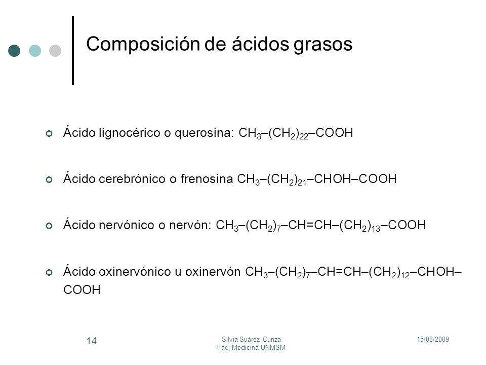 Composición de ácidos grasos