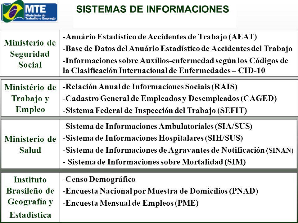 SISTEMAS DE INFORMACIONES