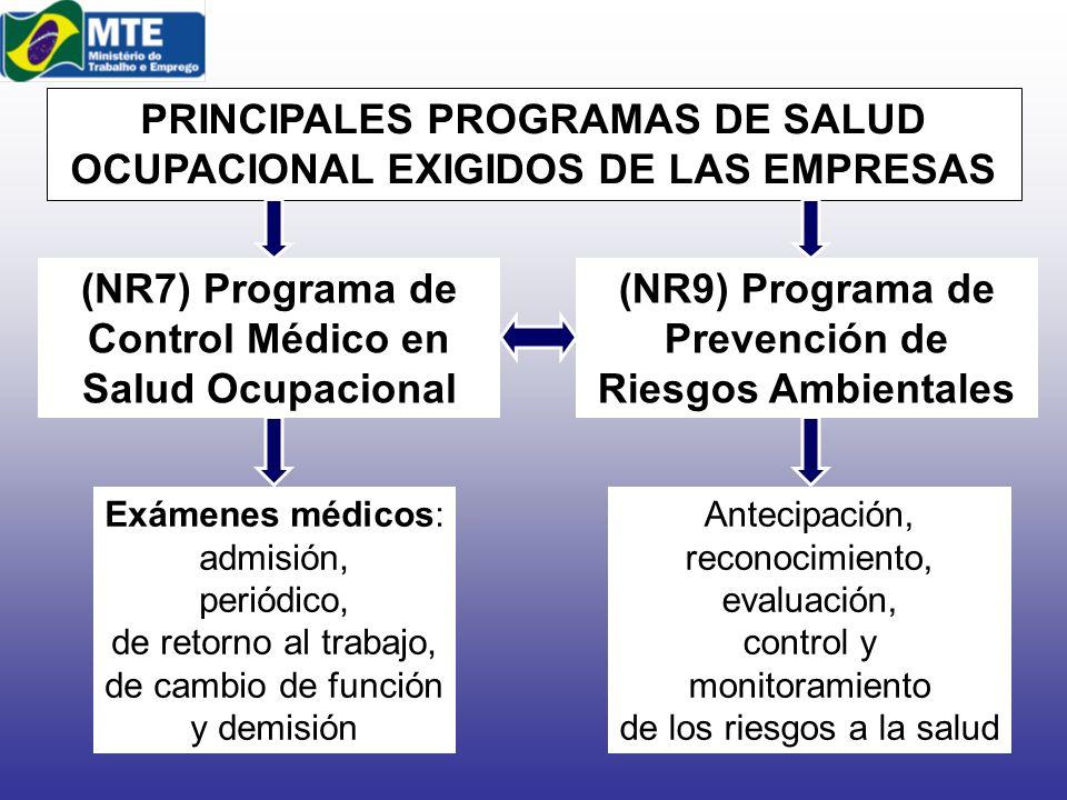 PRINCIPALES PROGRAMAS DE SALUD OCUPACIONAL EXIGIDOS DE LAS EMPRESAS