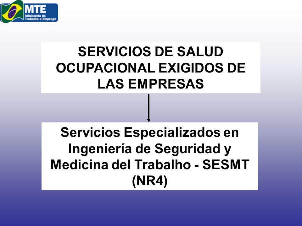 SERVICIOS DE SALUD OCUPACIONAL EXIGIDOS DE LAS EMPRESAS