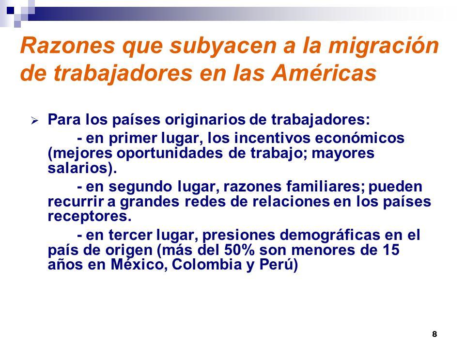 Razones que subyacen a la migración de trabajadores en las Américas