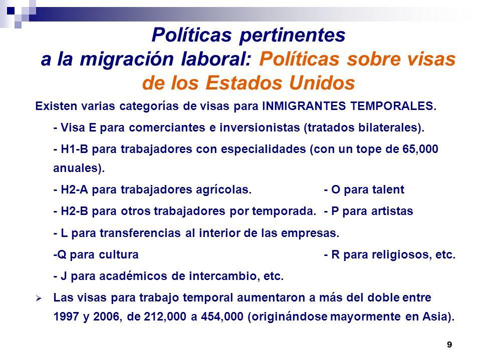 Políticas pertinentes a la migración laboral: Políticas sobre visas de los Estados Unidos