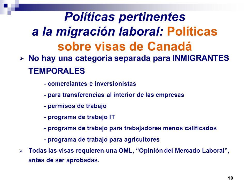 Políticas pertinentes a la migración laboral: Políticas sobre visas de Canadá
