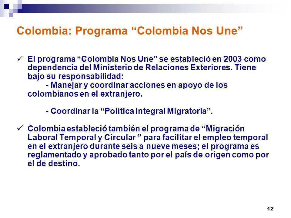 Colombia: Programa Colombia Nos Une