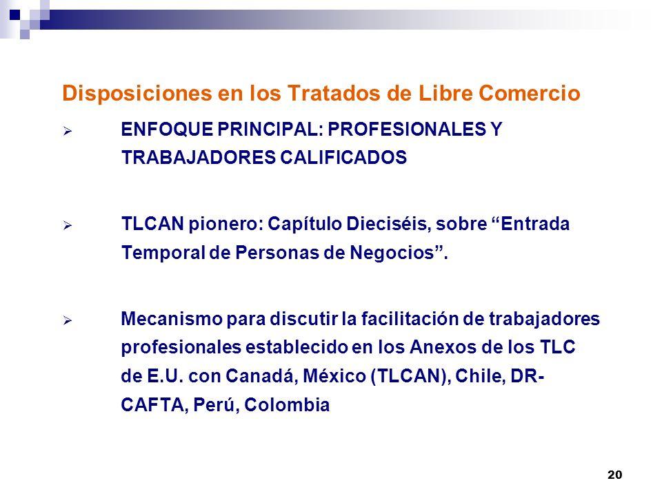 Disposiciones en los Tratados de Libre Comercio