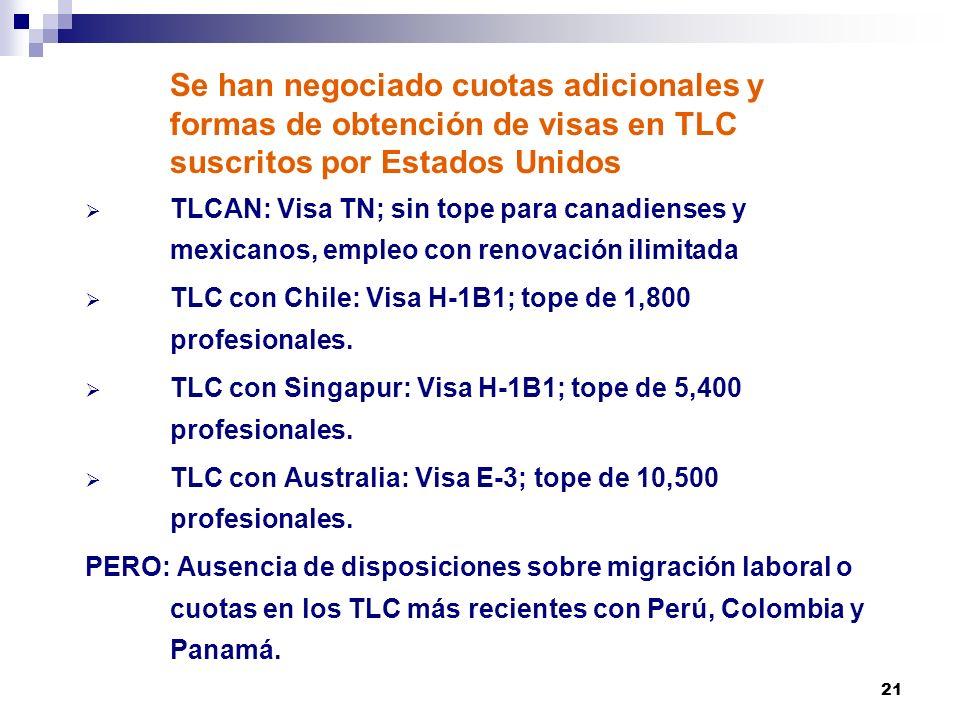 Se han negociado cuotas adicionales y formas de obtención de visas en TLC suscritos por Estados Unidos