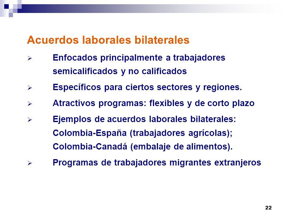 Acuerdos laborales bilaterales