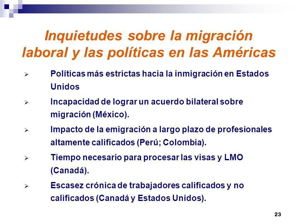 Inquietudes sobre la migración laboral y las políticas en las Américas