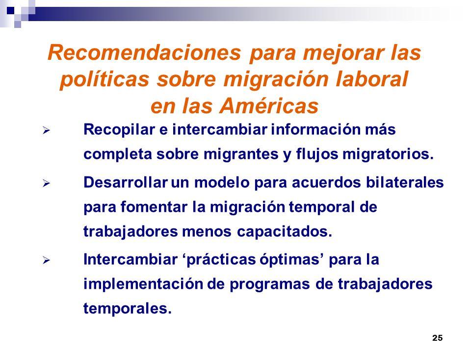 Recomendaciones para mejorar las políticas sobre migración laboral en las Américas