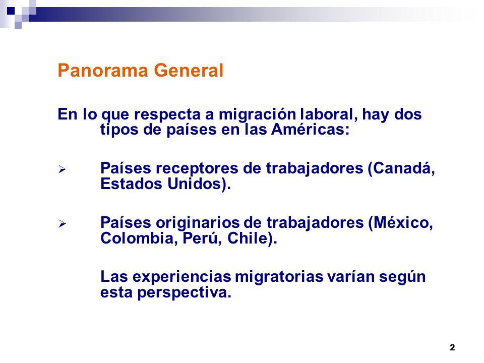 Panorama General En lo que respecta a migración laboral, hay dos tipos de países en las Américas: