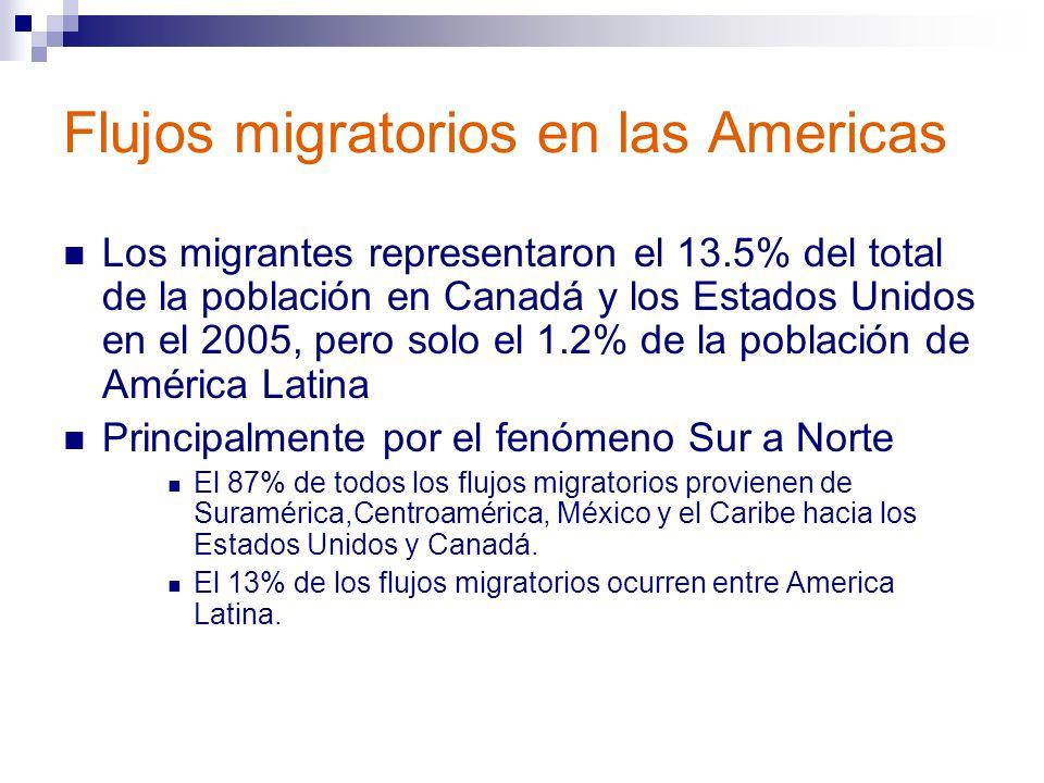 Flujos migratorios en las Americas