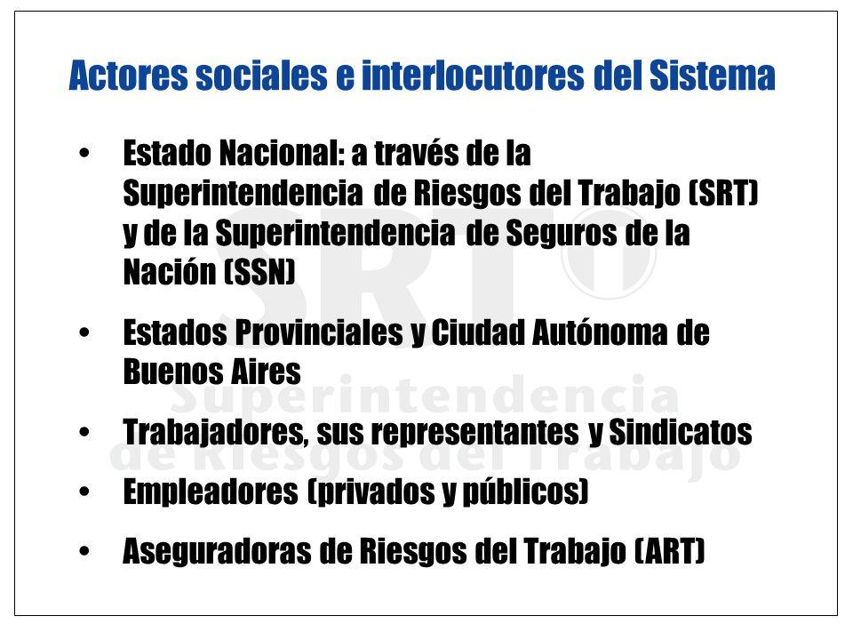 Actores sociales e interlocutores del Sistema