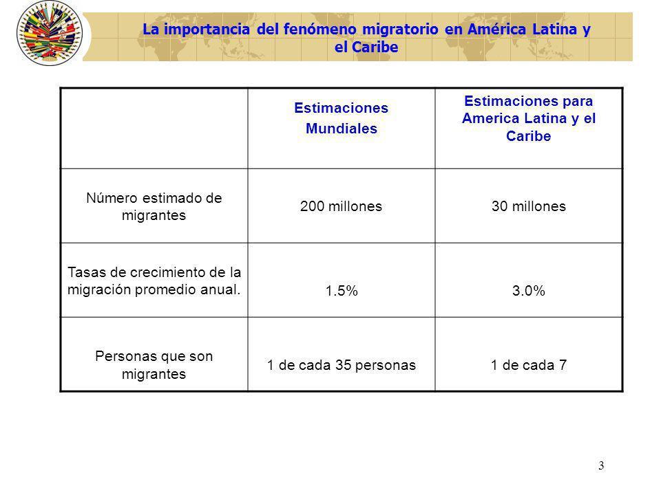 La importancia del fenómeno migratorio en América Latina y el Caribe