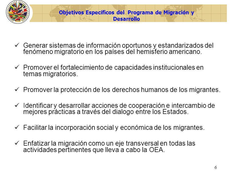 Objetivos Específicos del Programa de Migración y Desarrollo