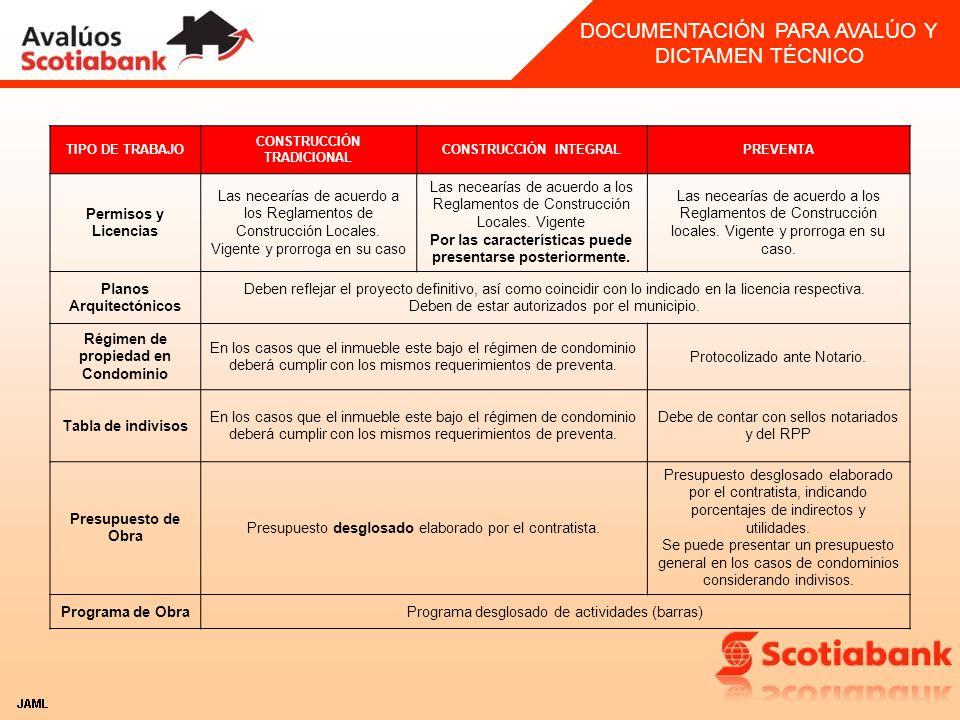 DOCUMENTACIÓN PARA AVALÚO Y DICTAMEN TÉCNICO
