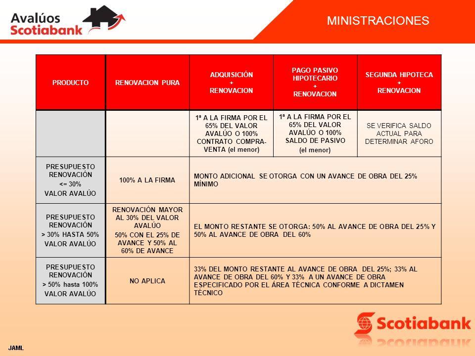 MINISTRACIONES PRODUCTO RENOVACION PURA ADQUISICIÓN + RENOVACION