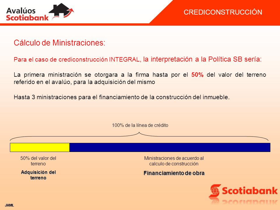 Adquisición del terreno Financiamiento de obra