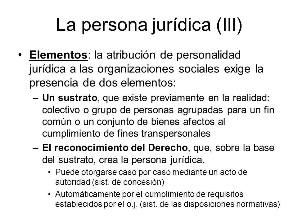 La persona jurídica (III)