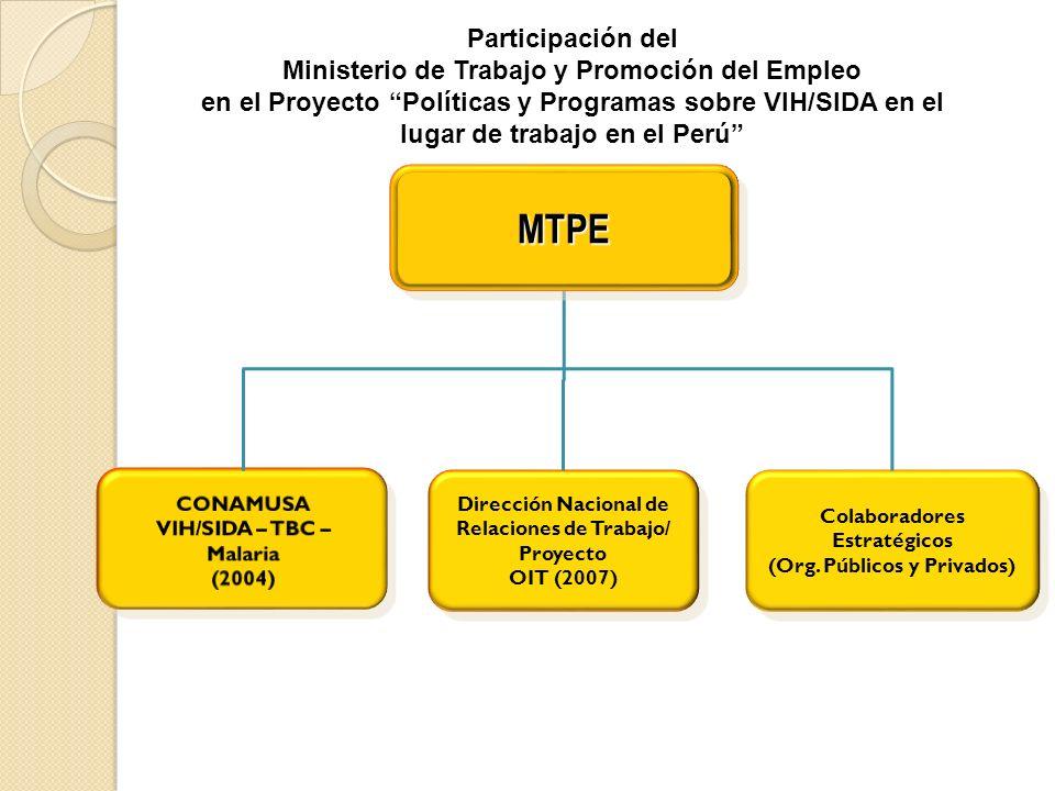 MTPE Participación del Ministerio de Trabajo y Promoción del Empleo
