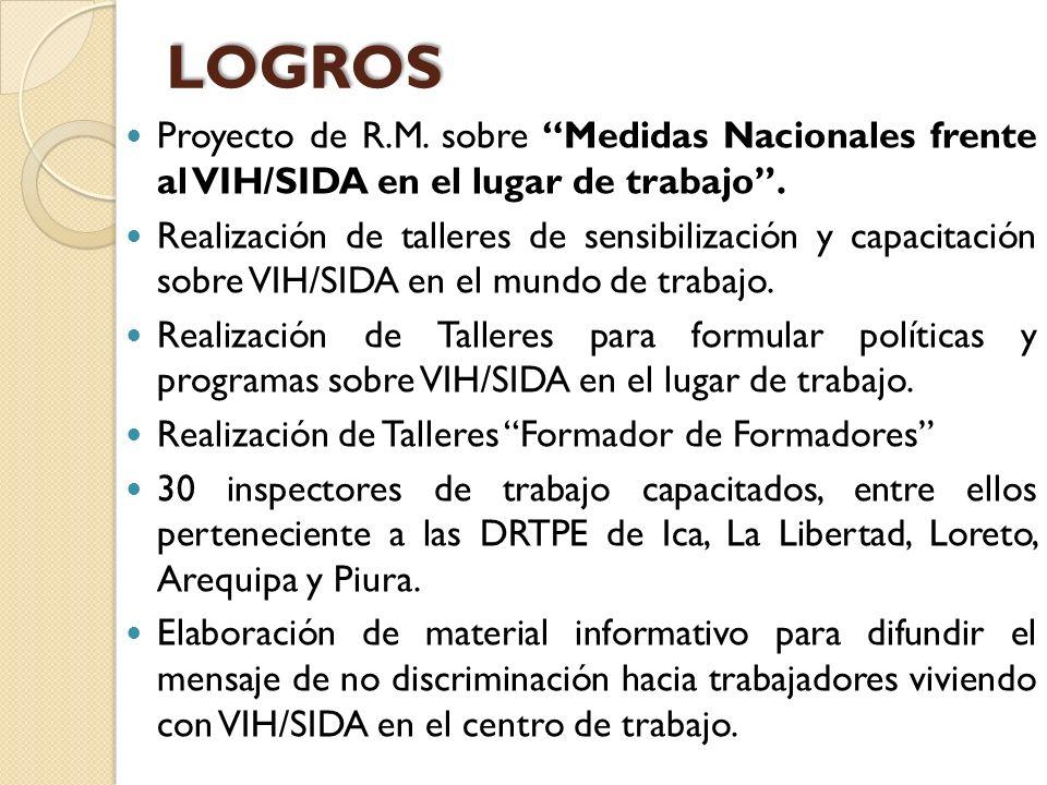 LOGROS Proyecto de R.M. sobre Medidas Nacionales frente al VIH/SIDA en el lugar de trabajo .