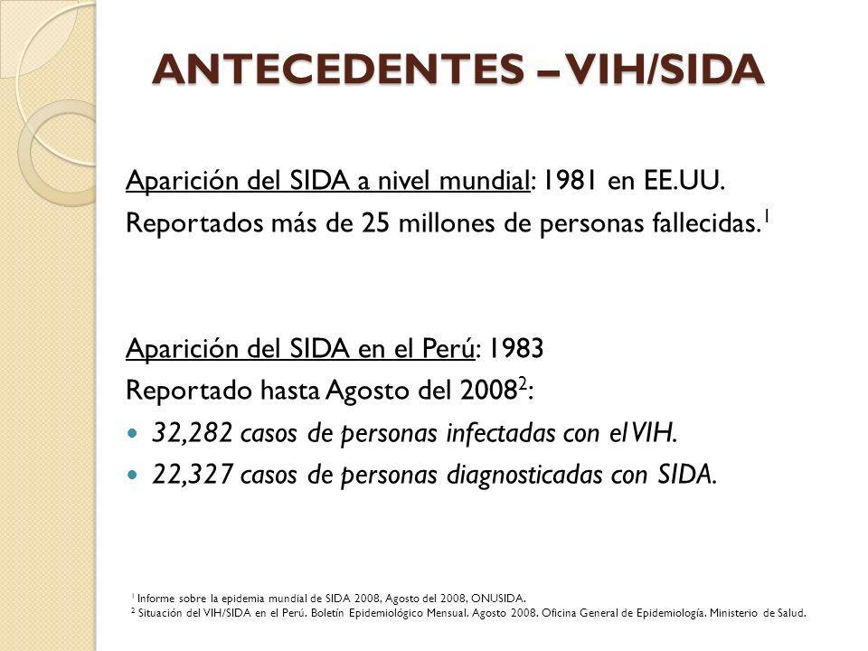 ANTECEDENTES – VIH/SIDA
