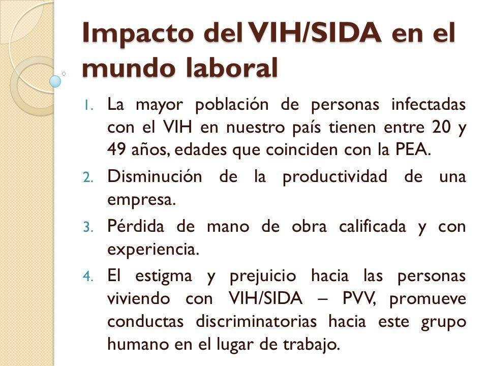 Impacto del VIH/SIDA en el mundo laboral