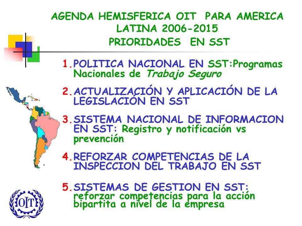 AGENDA HEMISFERICA OIT PARA AMERICA LATINA 2006-2015 PRIORIDADES EN SST